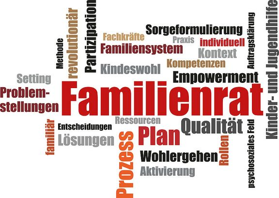 familienrat-wordle.jpg